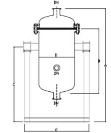 Titanium Cartridge Filter Housing